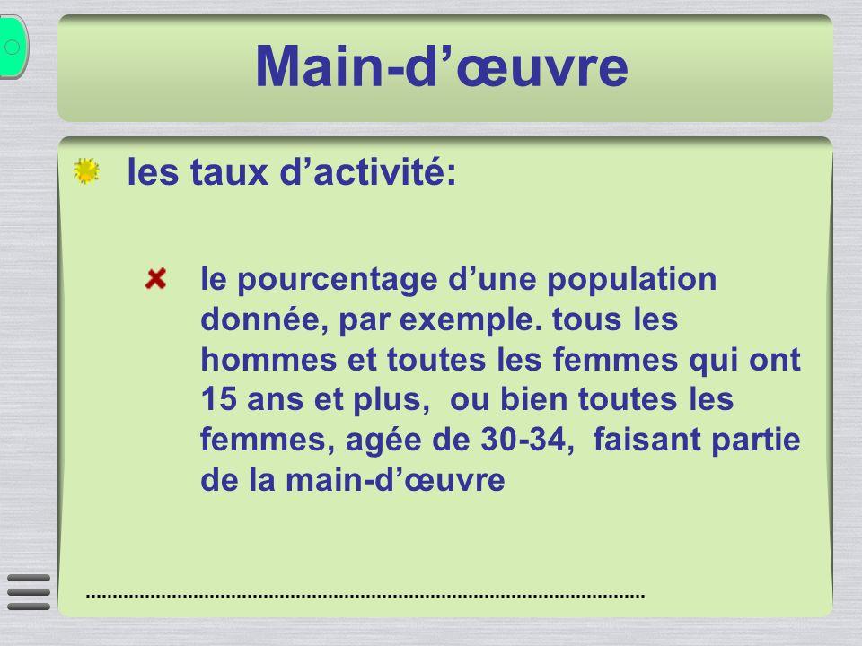 les taux dactivité: le pourcentage dune population donnée, par exemple. tous les hommes et toutes les femmes qui ont 15 ans et plus, ou bien toutes le