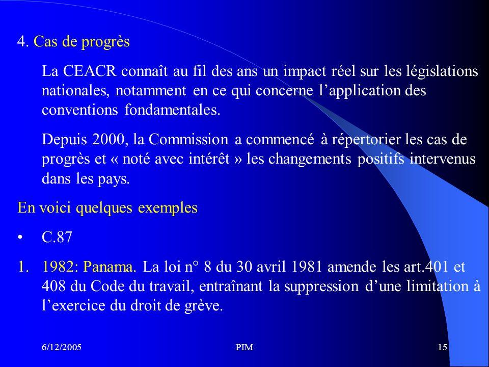 6/12/2005PIM15 4.