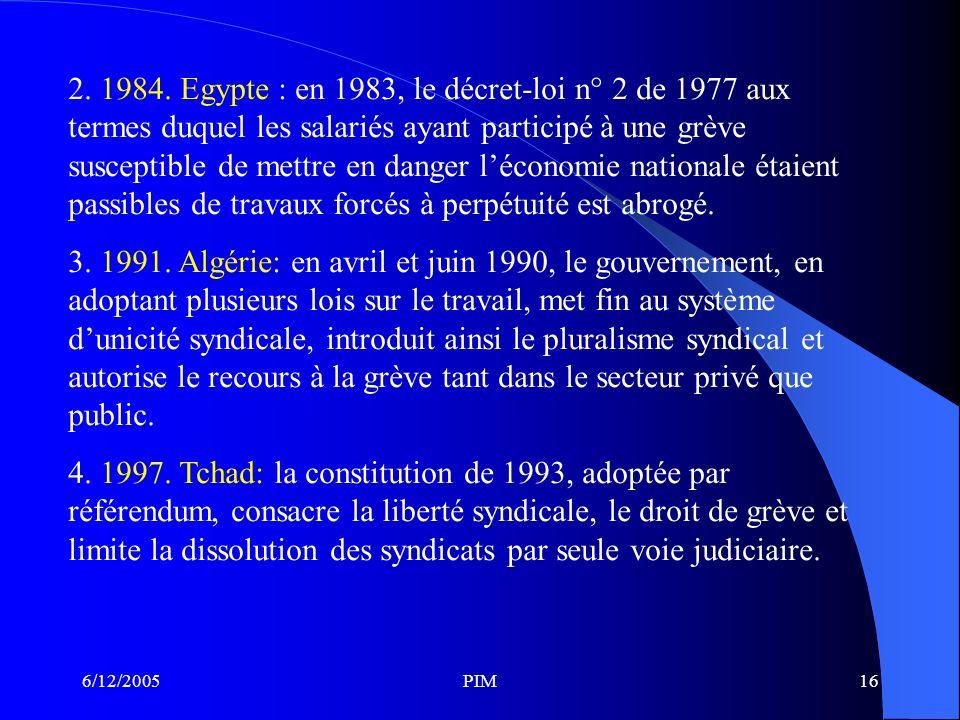 6/12/2005PIM16 2.1984.