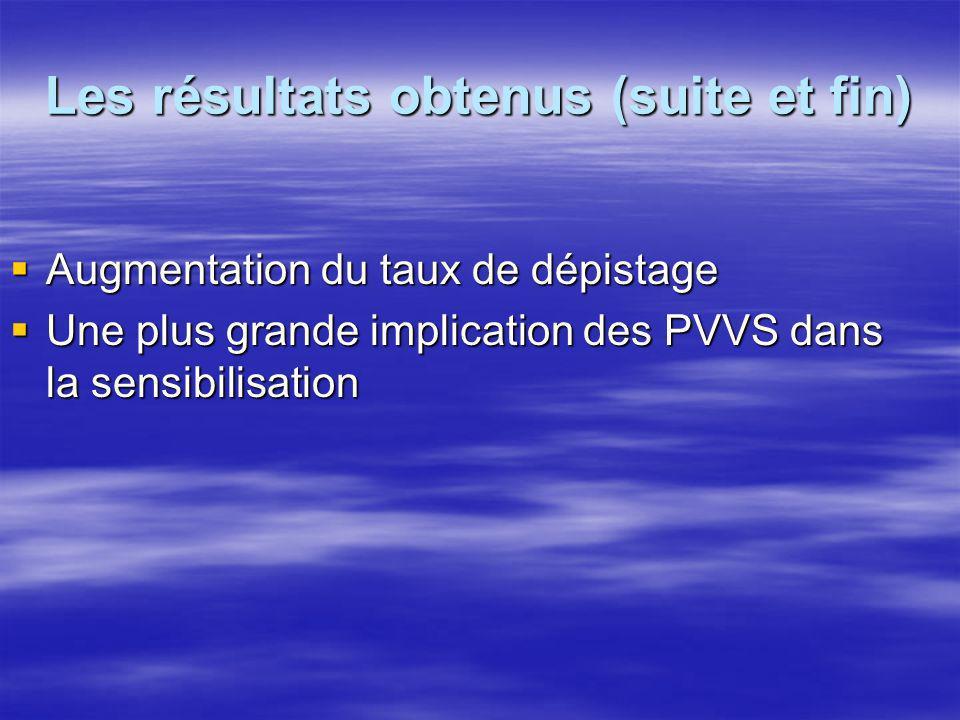 Les résultats obtenus (suite et fin) Augmentation du taux de dépistage Augmentation du taux de dépistage Une plus grande implication des PVVS dans la sensibilisation Une plus grande implication des PVVS dans la sensibilisation