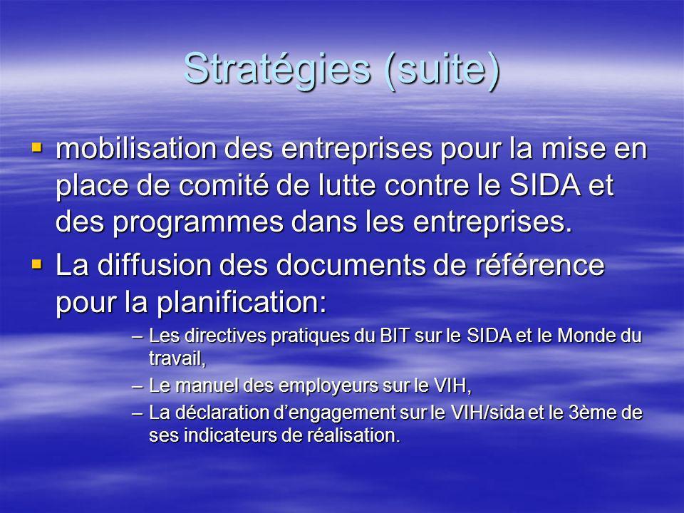Stratégies (suite) mobilisation des entreprises pour la mise en place de comité de lutte contre le SIDA et des programmes dans les entreprises.