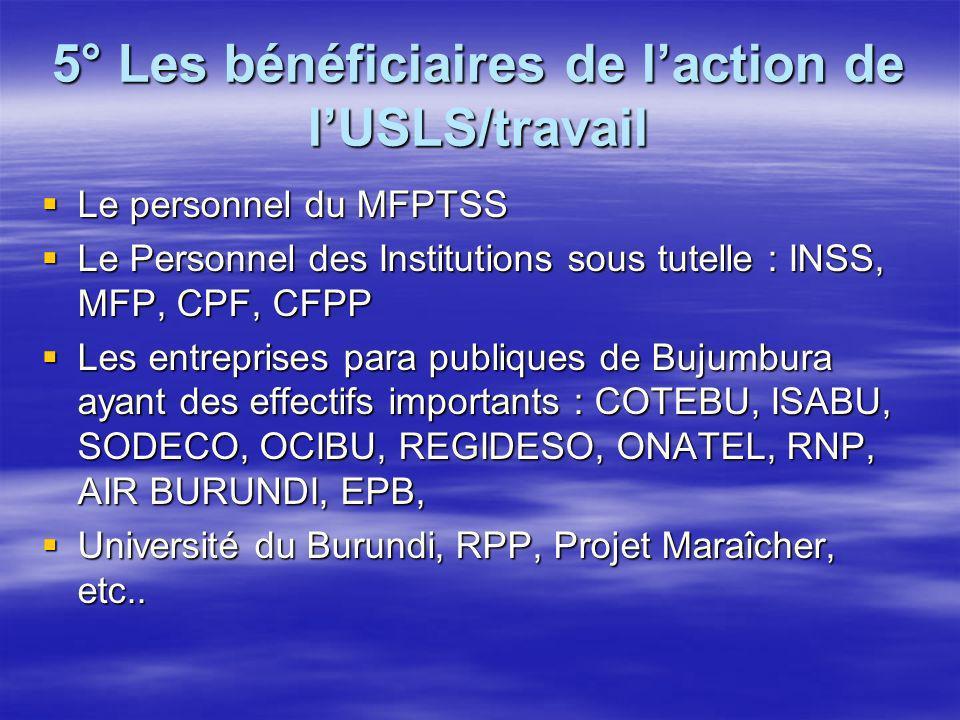 5° Les bénéficiaires de laction de lUSLS/travail Le personnel du MFPTSS Le personnel du MFPTSS Le Personnel des Institutions sous tutelle : INSS, MFP, CPF, CFPP Le Personnel des Institutions sous tutelle : INSS, MFP, CPF, CFPP Les entreprises para publiques de Bujumbura ayant des effectifs importants : COTEBU, ISABU, SODECO, OCIBU, REGIDESO, ONATEL, RNP, AIR BURUNDI, EPB, Les entreprises para publiques de Bujumbura ayant des effectifs importants : COTEBU, ISABU, SODECO, OCIBU, REGIDESO, ONATEL, RNP, AIR BURUNDI, EPB, Université du Burundi, RPP, Projet Maraîcher, etc..