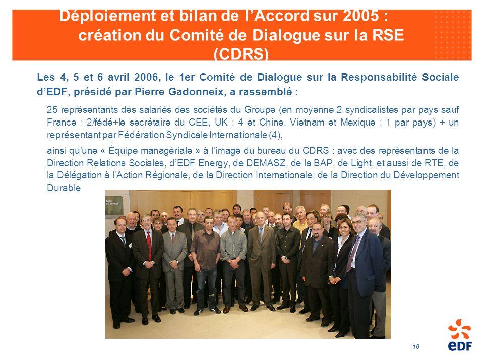 10 Déploiement et bilan de lAccord sur 2005 : création du Comité de Dialogue sur la RSE (CDRS) Les 4, 5 et 6 avril 2006, le 1er Comité de Dialogue sur