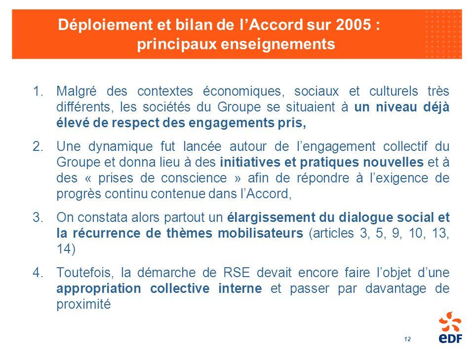 12 Déploiement et bilan de lAccord sur 2005 : principaux enseignements 1.Malgré des contextes économiques, sociaux et culturels très différents, les s