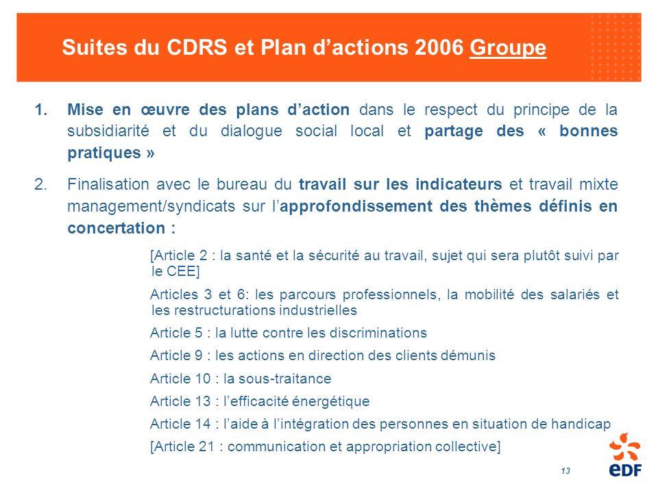 13 Suites du CDRS et Plan dactions 2006 Groupe 1.Mise en œuvre des plans daction dans le respect du principe de la subsidiarité et du dialogue social