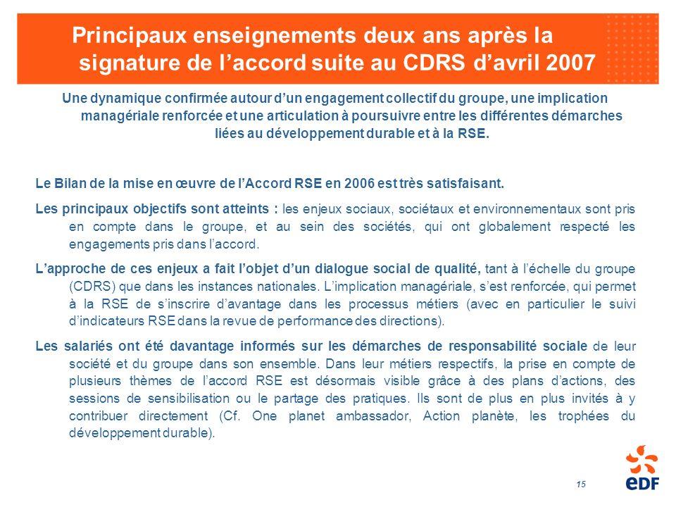15 Principaux enseignements deux ans après la signature de laccord suite au CDRS davril 2007 Une dynamique confirmée autour dun engagement collectif d