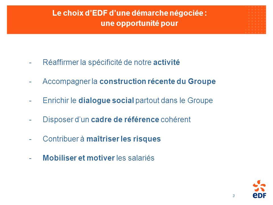 3 Le choix dEDF dune démarche négociée : une opportunité pour -Réaffirmer la spécificité de notre activité -Accompagner la construction récente du Gro