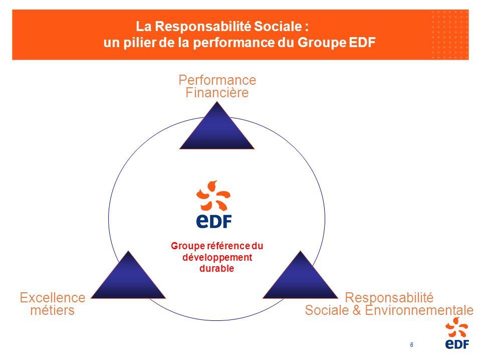 6 La Responsabilité Sociale : un pilier de la performance du Groupe EDF Performance Financière Excellence métiers Responsabilité Sociale & Environneme
