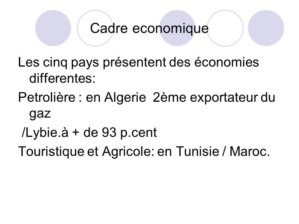 Cadre economique Les cinq pays présentent des économies differentes: Petrolière : en Algerie 2ème exportateur du gaz /Lybie.à + de 93 p.cent Touristique et Agricole: en Tunisie / Maroc.