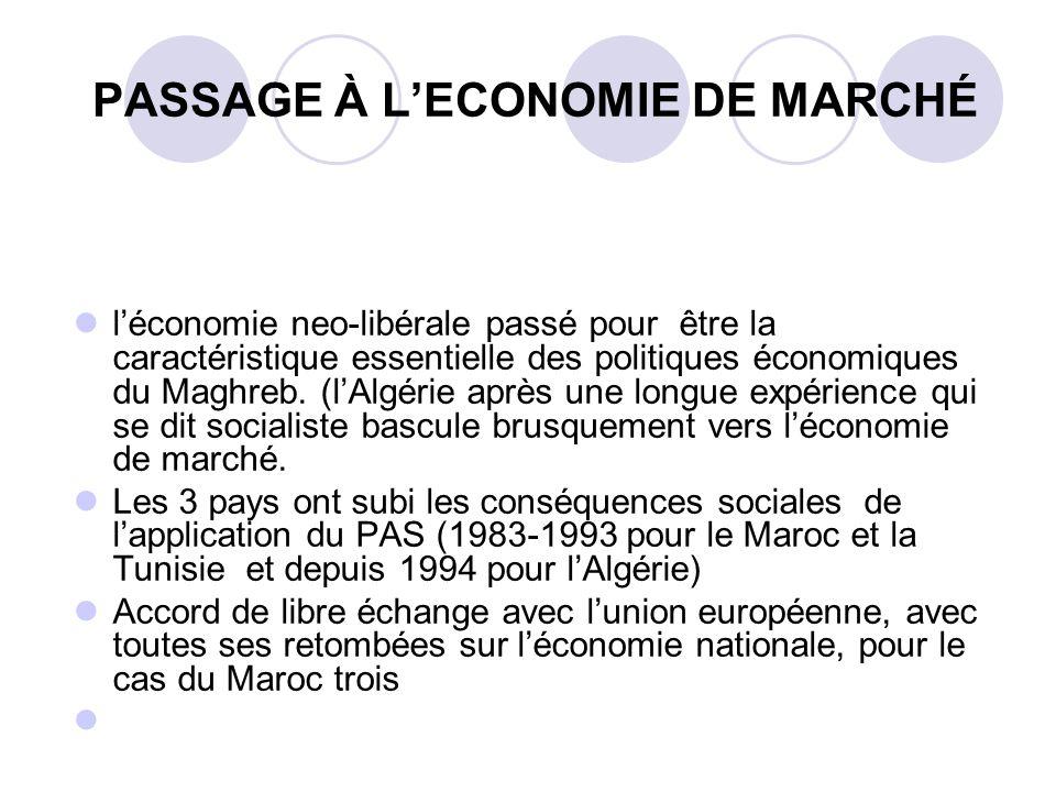 PASSAGE À LECONOMIE DE MARCHÉ léconomie neo-libérale passé pour être la caractéristique essentielle des politiques économiques du Maghreb.
