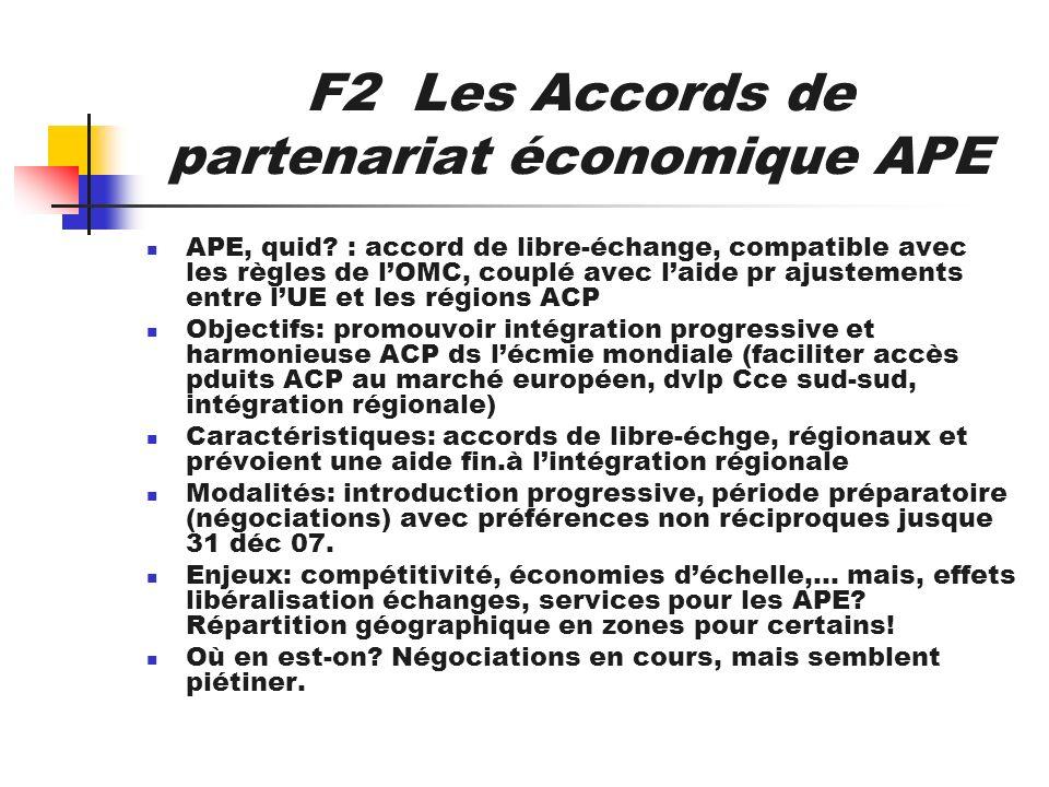 F2 Les Accords de partenariat économique APE APE, quid? : accord de libre-échange, compatible avec les règles de lOMC, couplé avec laide pr ajustement
