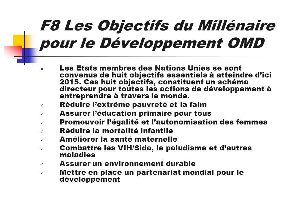 F8 Les Objectifs du Millénaire pour le Développement OMD Les Etats membres des Nations Unies se sont convenus de huit objectifs essentiels à atteindre