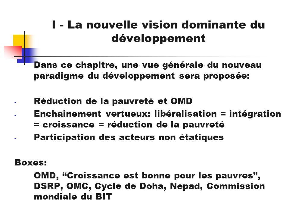 I - La nouvelle vision dominante du développement Dans ce chapitre, une vue générale du nouveau paradigme du développement sera proposée: - Réduction