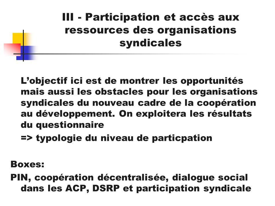 III - Participation et accès aux ressources des organisations syndicales Lobjectif ici est de montrer les opportunités mais aussi les obstacles pour l