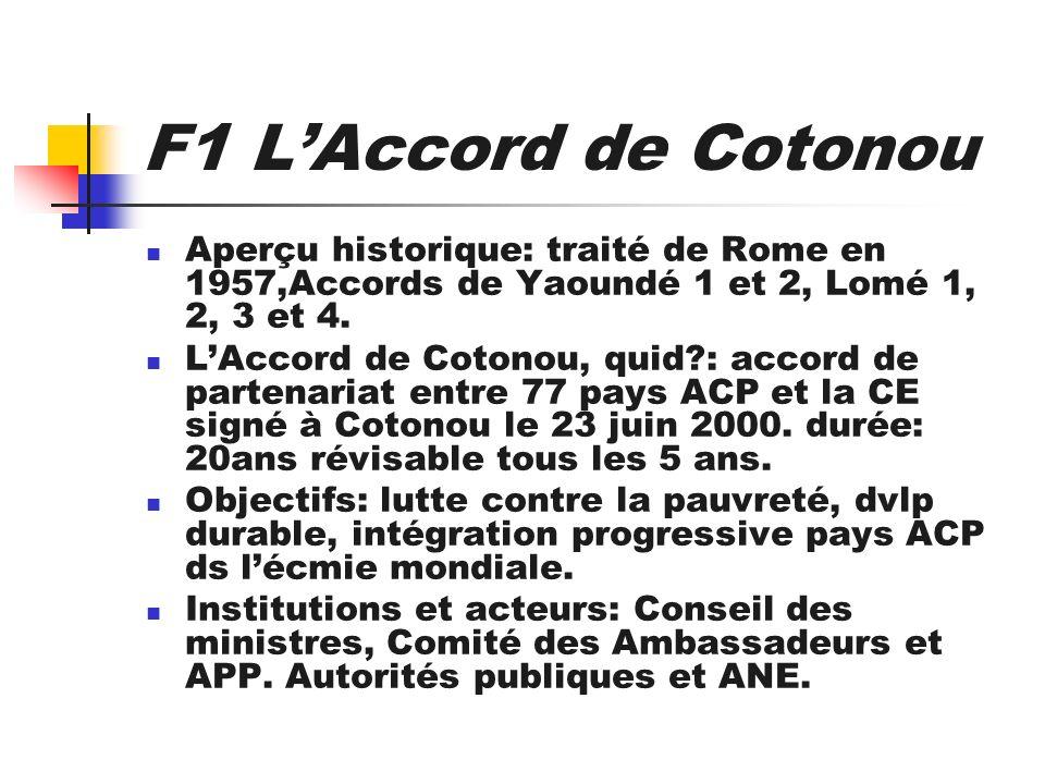 F1 LAccord de Cotonou Aperçu historique: traité de Rome en 1957,Accords de Yaoundé 1 et 2, Lomé 1, 2, 3 et 4. LAccord de Cotonou, quid?: accord de par