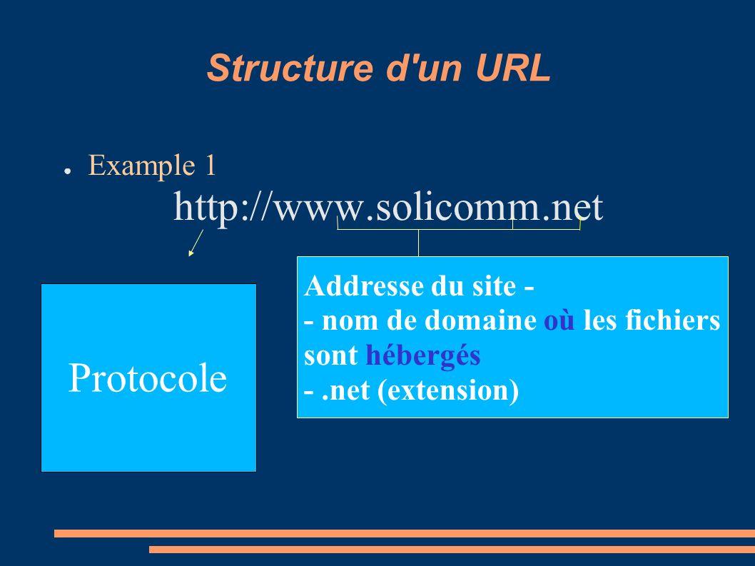 Structure d'un URL Example 1 http://www.solicomm.net Protocole Addresse du site - - nom de domaine où les fichiers sont hébergés -.net (extension)