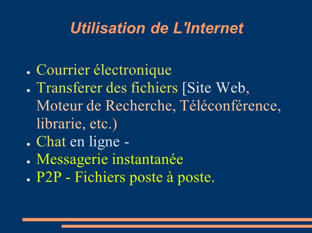 Utilisation de L'Internet Courrier électronique Transferer des fichiers [Site Web, Moteur de Recherche, Téléconférence, librarie, etc.) Chat en ligne