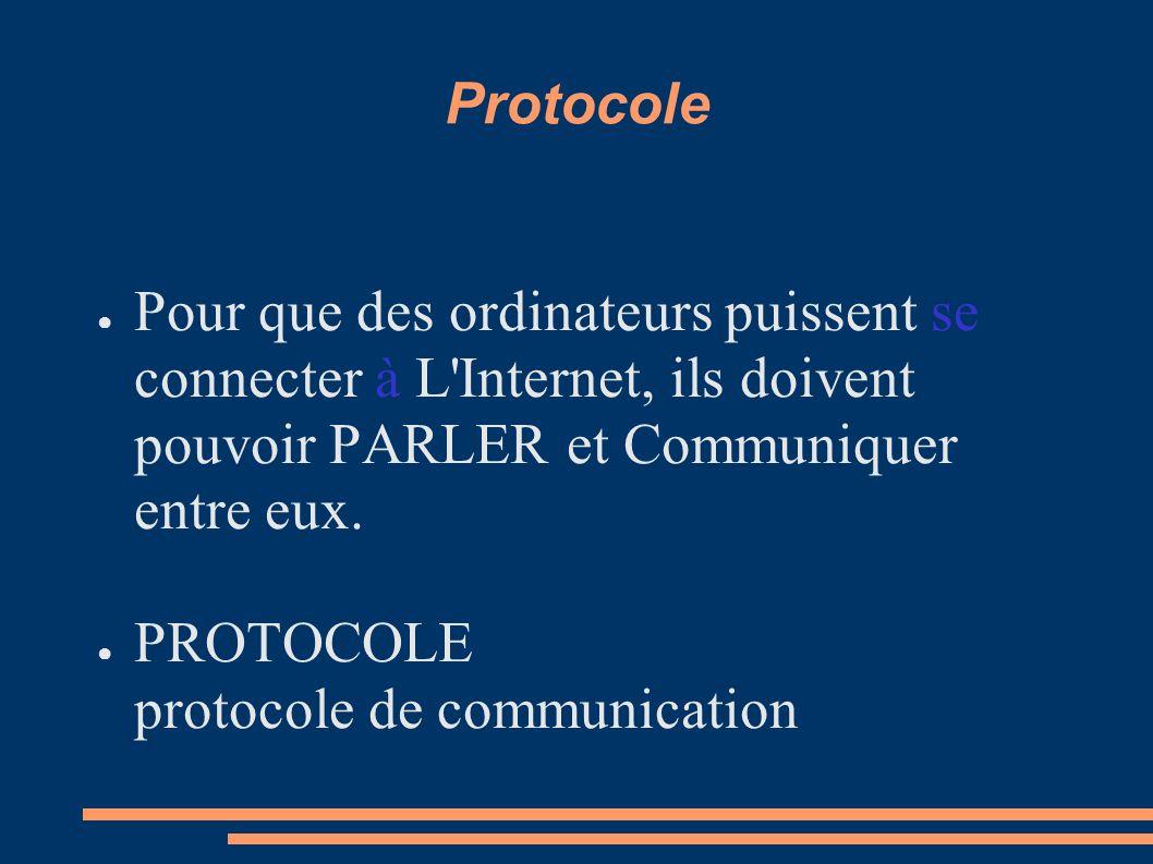 Protocole Pour que des ordinateurs puissent se connecter à L'Internet, ils doivent pouvoir PARLER et Communiquer entre eux. PROTOCOLE protocole de com
