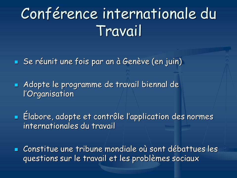 Conférence internationale du Travail Se réunit une fois par an à Genève (en juin) Se réunit une fois par an à Genève (en juin) Adopte le programme de