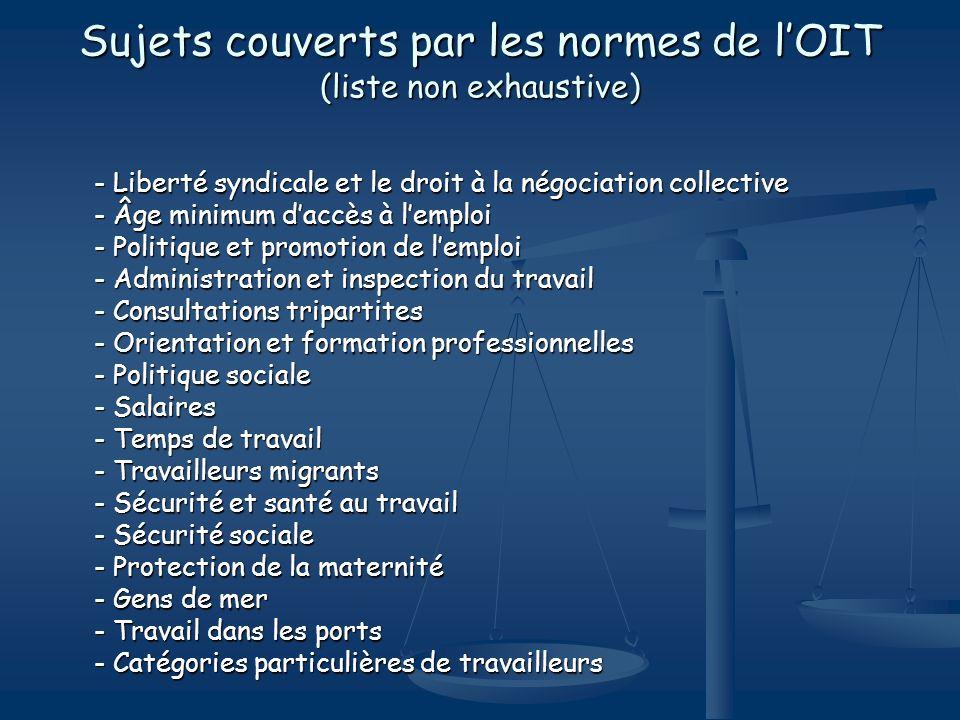Sujets couverts par les normes de lOIT (liste non exhaustive) - Liberté syndicale et le droit à la négociation collective - Âge minimum daccès à lempl