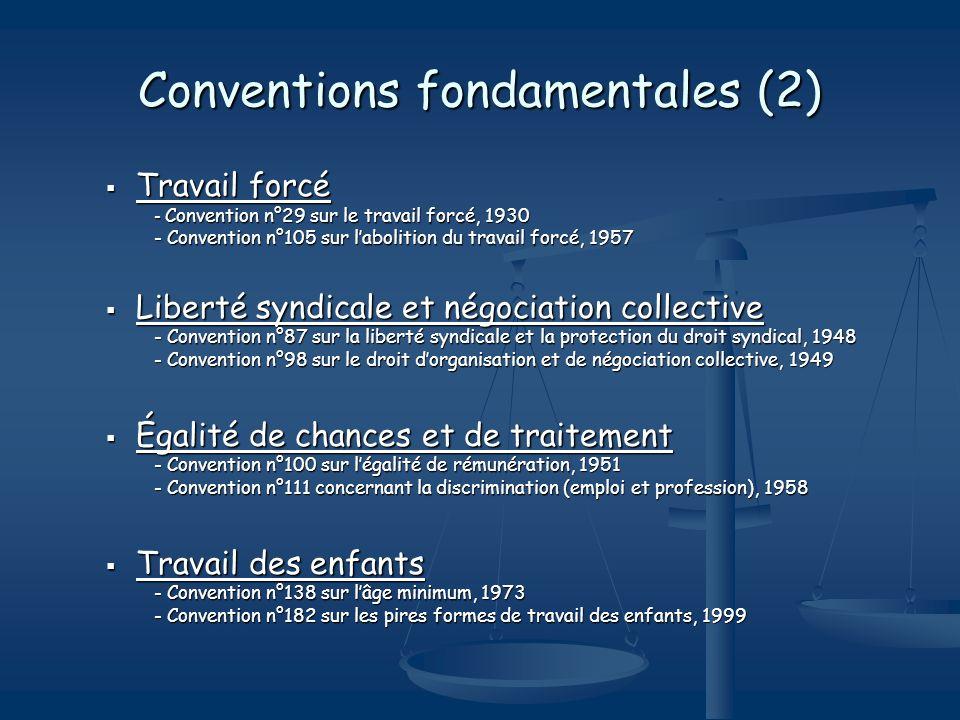 Conventions fondamentales (2) Travail forcé Travail forcé - Convention n°29 sur le travail forcé, 1930 - Convention n°105 sur labolition du travail fo