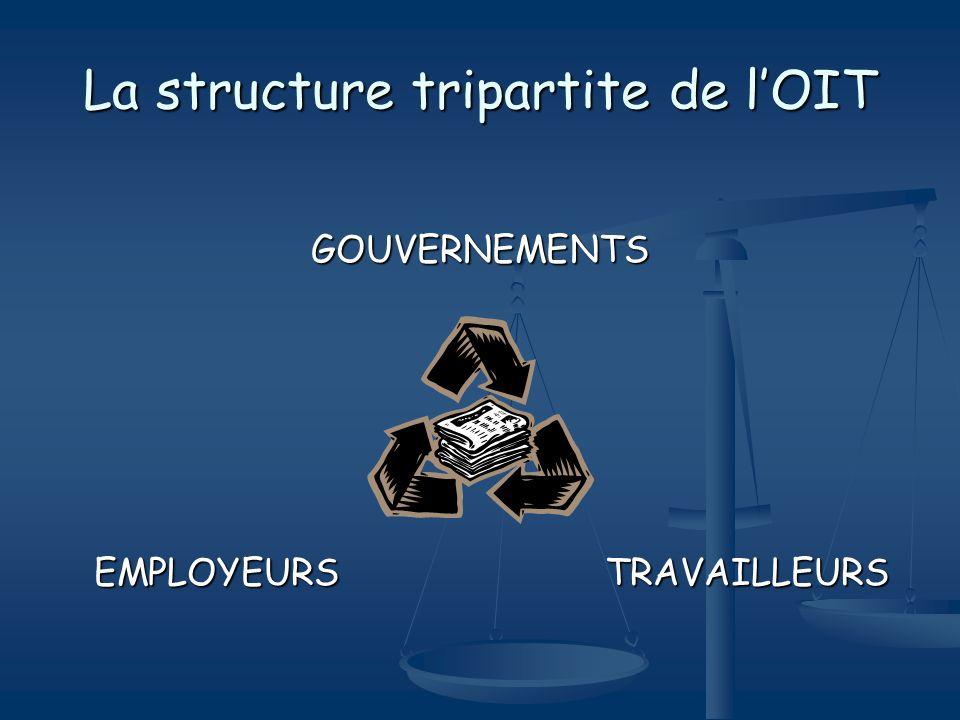 La structure tripartite de lOIT GOUVERNEMENTS EMPLOYEURS TRAVAILLEURS