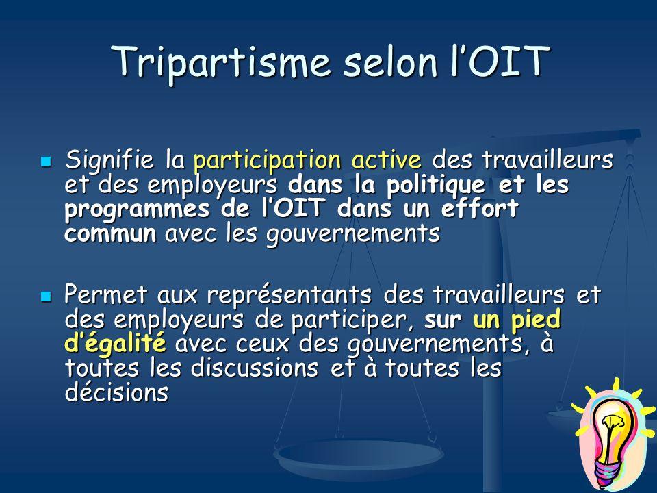 Tripartisme selon lOIT Signifie la participation active des travailleurs et des employeurs dans la politique et les programmes de lOIT dans un effort