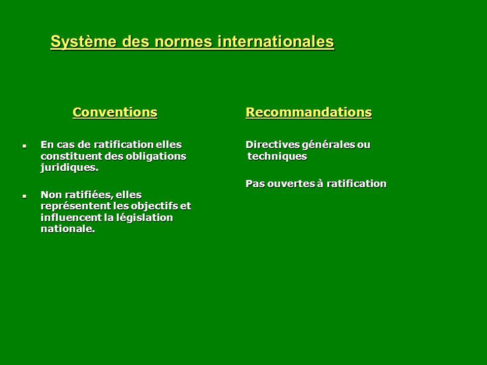 Système des normes internationales Conventions En cas de ratification elles constituent des obligations juridiques. En cas de ratification elles const