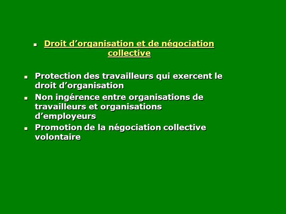 Droit dorganisation et de négociation collective Droit dorganisation et de négociation collective Protection des travailleurs qui exercent le droit do
