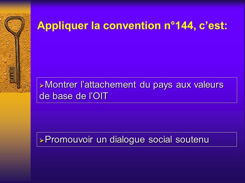 Appliquer la convention n°144, cest: Montrer lattachement du pays aux valeurs de base de lOIT Montrer lattachement du pays aux valeurs de base de lOIT Promouvoir un dialogue social soutenu Promouvoir un dialogue social soutenu