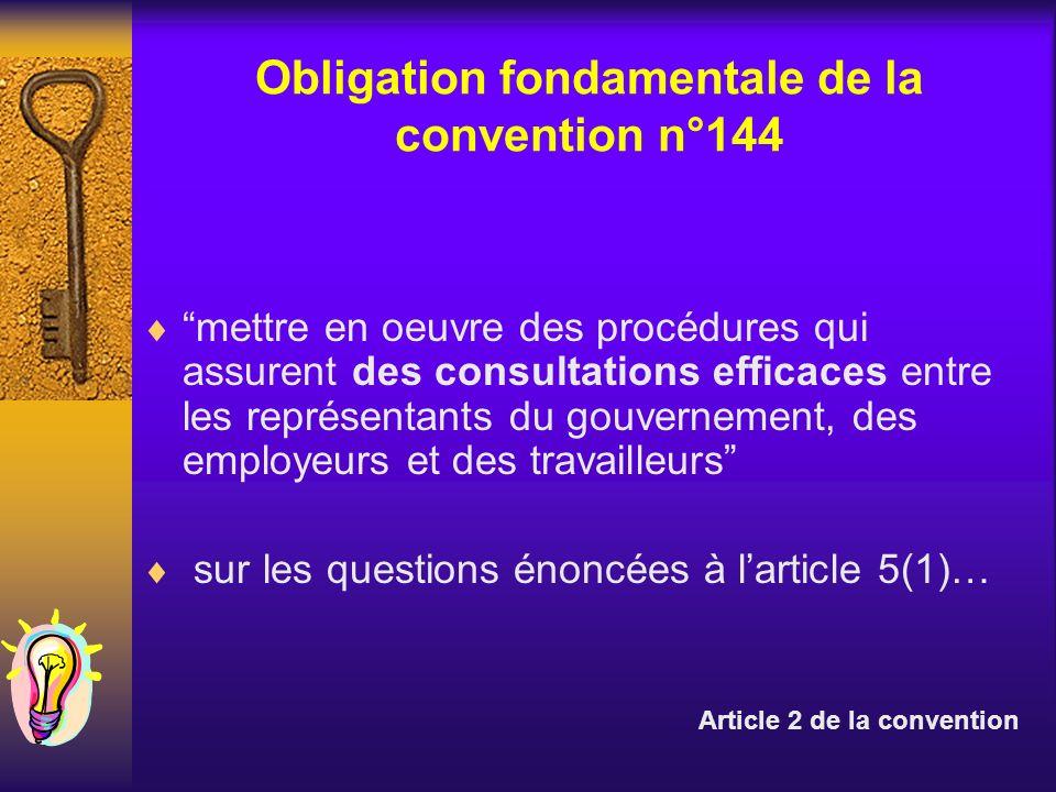 Obligation fondamentale de la convention n°144 mettre en oeuvre des procédures qui assurent des consultations efficaces entre les représentants du gouvernement, des employeurs et des travailleurs sur les questions énoncées à larticle 5(1)… Article 2 de la convention