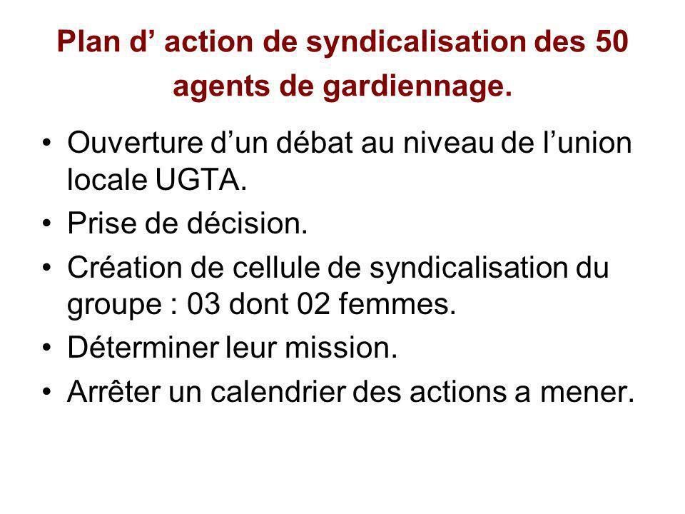 Plan d action de syndicalisation des 50 agents de gardiennage. Ouverture dun débat au niveau de lunion locale UGTA. Prise de décision. Création de cel