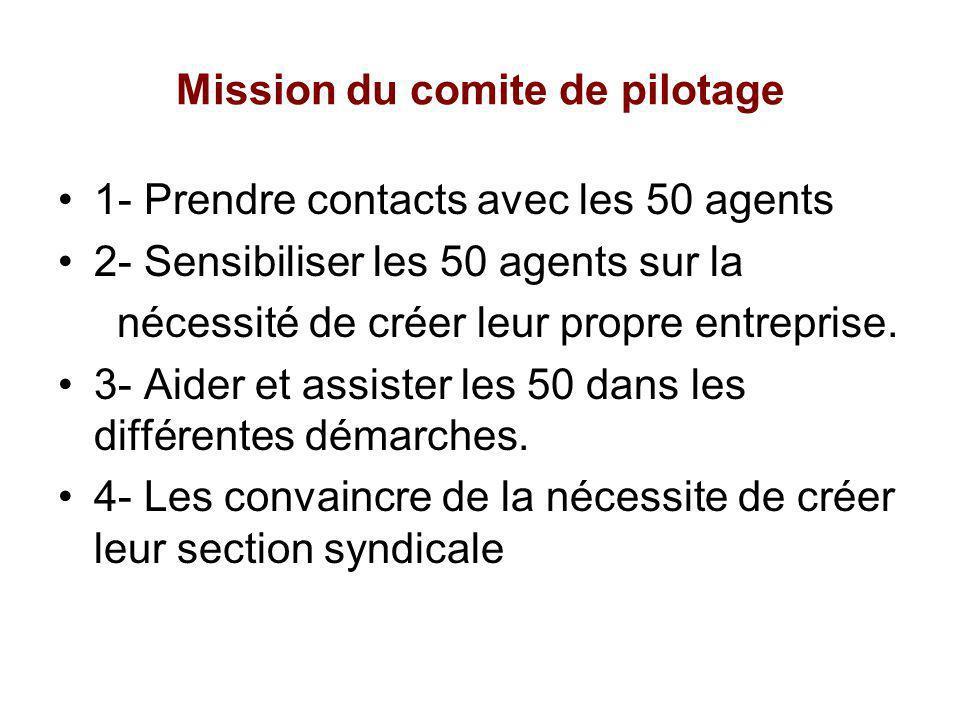 Mission du comite de pilotage 1- Prendre contacts avec les 50 agents 2- Sensibiliser les 50 agents sur la nécessité de créer leur propre entreprise. 3