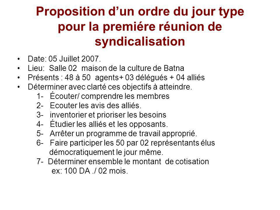 Proposition dun ordre du jour type pour la premiére réunion de syndicalisation Date: 05 Juillet 2007. Lieu: Salle 02 maison de la culture de Batna Pré