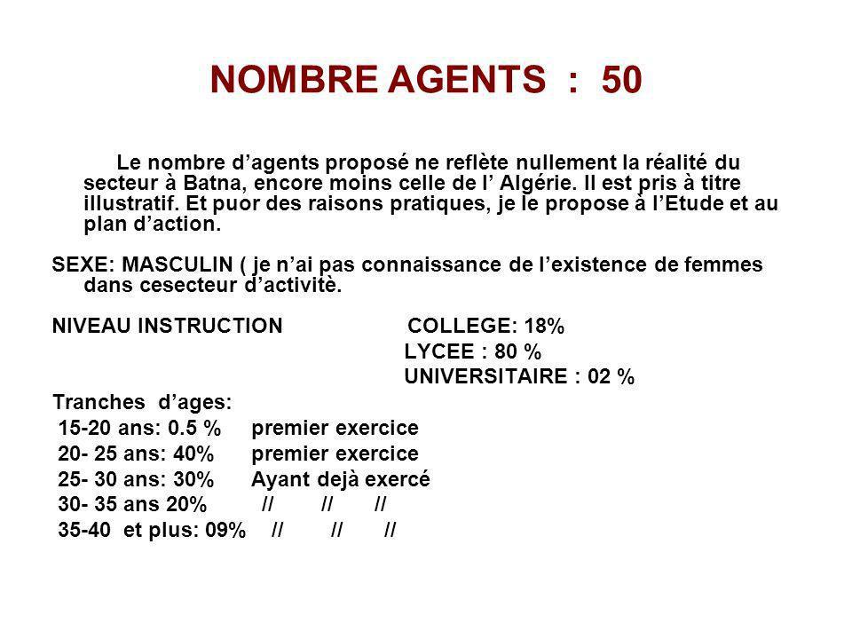 NOMBRE AGENTS : 50 Le nombre dagents proposé ne reflète nullement la réalité du secteur à Batna, encore moins celle de l Algérie. Il est pris à titre