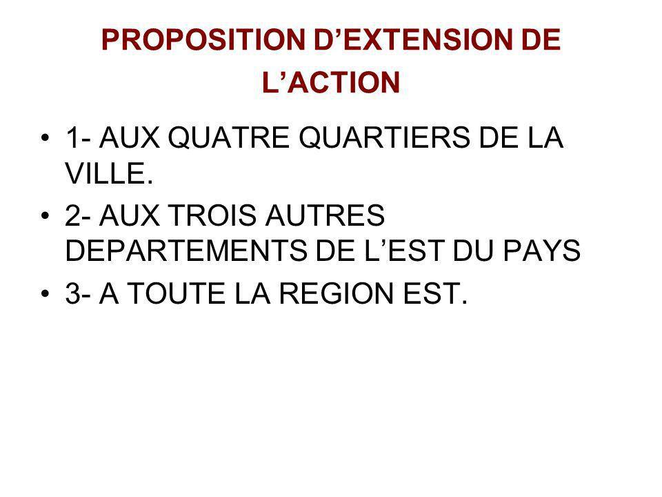 PROPOSITION DEXTENSION DE LACTION 1- AUX QUATRE QUARTIERS DE LA VILLE. 2- AUX TROIS AUTRES DEPARTEMENTS DE LEST DU PAYS 3- A TOUTE LA REGION EST.
