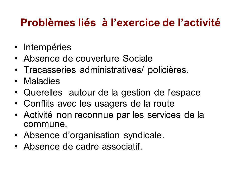 Plan d action de syndicalisation des 50 agents de gardiennage.