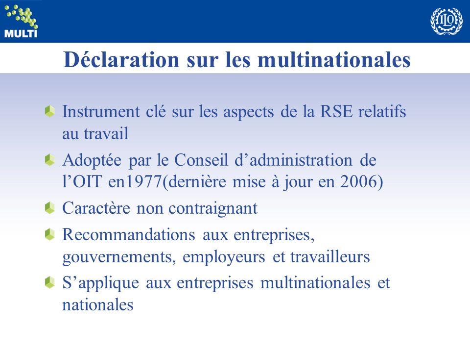 Déclaration sur les multinationales Instrument clé sur les aspects de la RSE relatifs au travail Adoptée par le Conseil dadministration de lOIT en1977