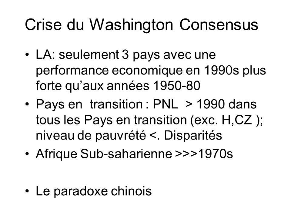 Crise du Washington Consensus LA: seulement 3 pays avec une performance economique en 1990s plus forte quaux années 1950-80 Pays en transition : PNL > 1990 dans tous les Pays en transition (exc.