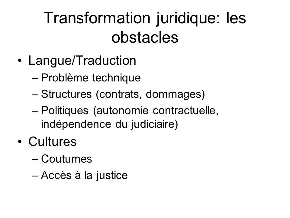Transformation juridique: les obstacles Langue/Traduction –Problème technique –Structures (contrats, dommages) –Politiques (autonomie contractuelle, indépendence du judiciaire) Cultures –Coutumes –Accès à la justice