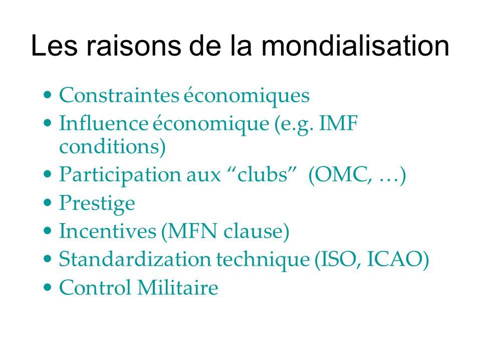 Les raisons de la mondialisation Constraintes économiques Influence économique (e.g.
