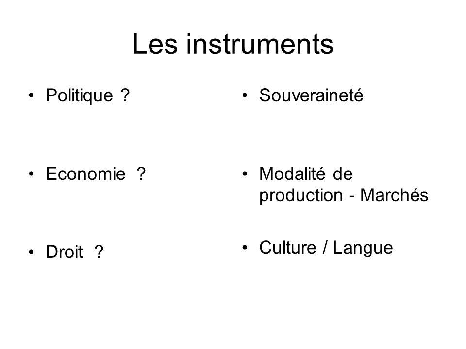 Les instruments Politique . Economie . Droit .
