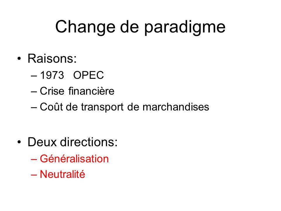 Change de paradigme Raisons: –1973 OPEC –Crise financière –Coût de transport de marchandises Deux directions: –Généralisation –Neutralité
