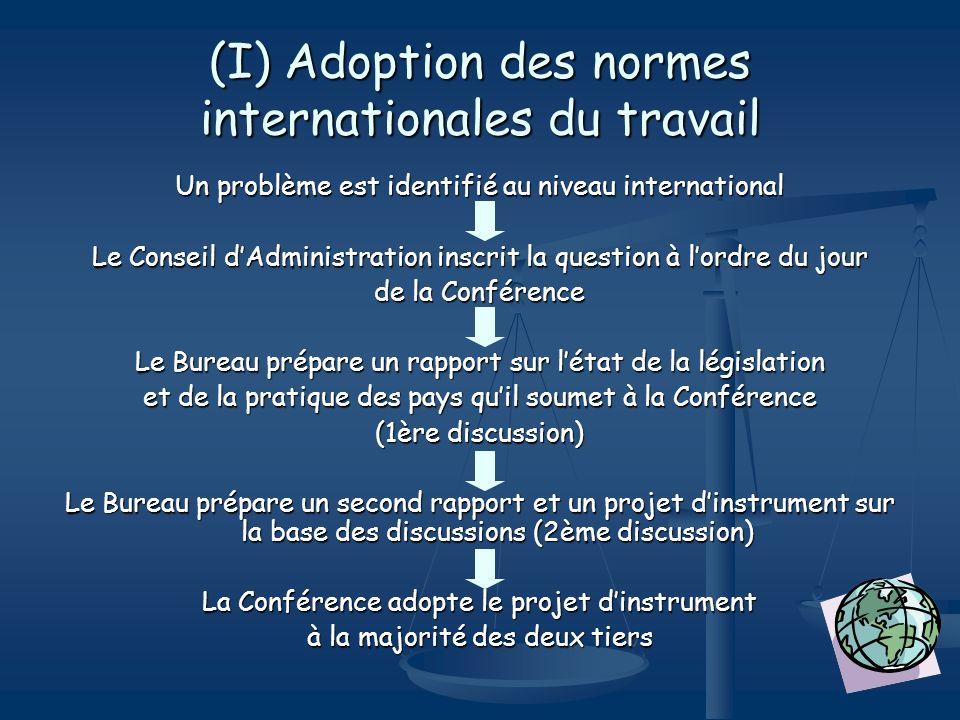 (I) Adoption des normes internationales du travail Un problème est identifié au niveau international Le Conseil dAdministration inscrit la question à lordre du jour de la Conférence Le Bureau prépare un rapport sur létat de la législation et de la pratique des pays quil soumet à la Conférence (1ère discussion) Le Bureau prépare un second rapport et un projet dinstrument sur la base des discussions (2ème discussion) La Conférence adopte le projet dinstrument à la majorité des deux tiers