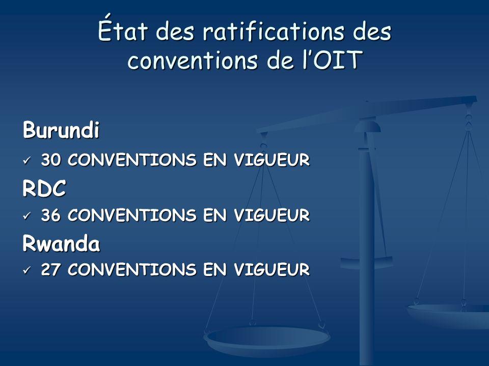 État des ratifications des conventions de lOIT Burundi 30 CONVENTIONS EN VIGUEUR 30 CONVENTIONS EN VIGUEURRDC 36 CONVENTIONS EN VIGUEUR 36 CONVENTIONS EN VIGUEURRwanda 27 CONVENTIONS EN VIGUEUR 27 CONVENTIONS EN VIGUEUR