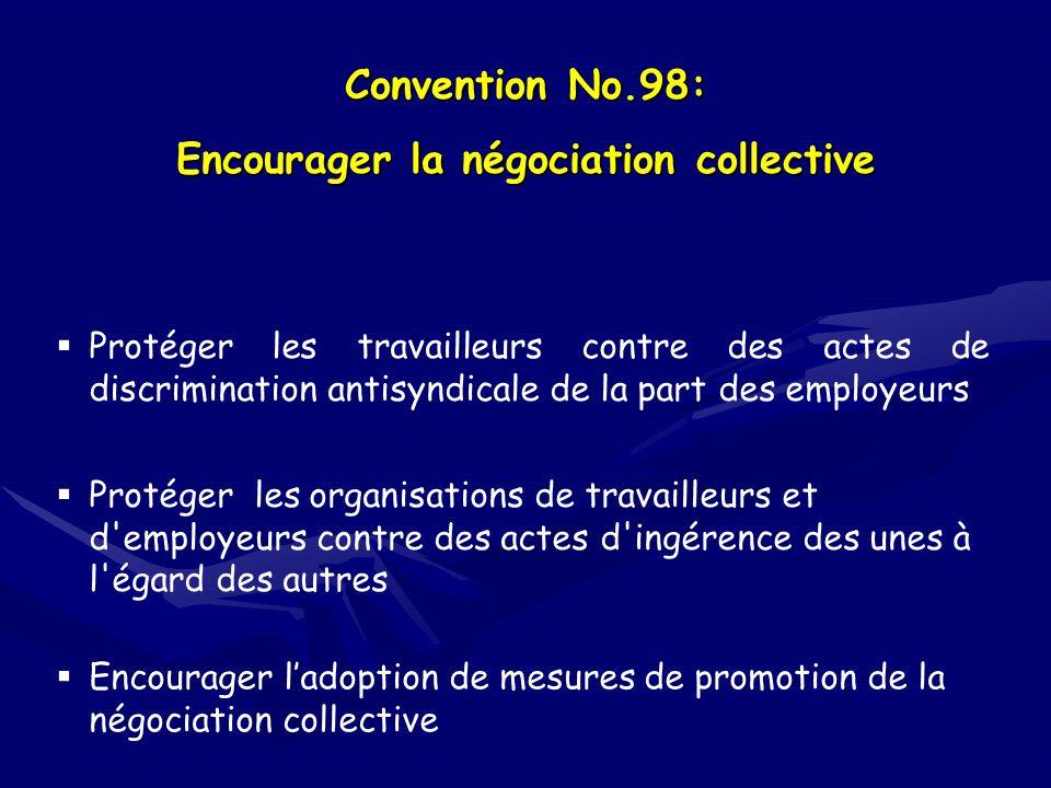 Convention No.98: Encourager la négociation collective Protéger les travailleurs contre des actes de discrimination antisyndicale de la part des employeurs Protéger les organisations de travailleurs et d employeurs contre des actes d ingérence des unes à l égard des autres Encourager ladoption de mesures de promotion de la négociation collective