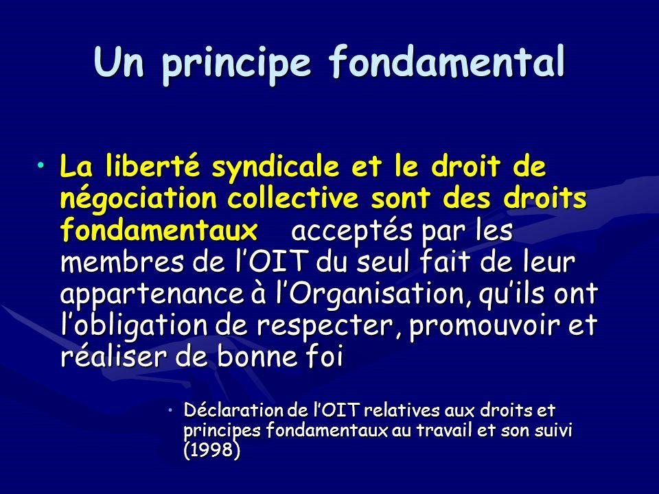Un principe fondamental La liberté syndicale et le droit de négociation collective sont des droits fondamentaux acceptés par les membres de lOIT du seul fait de leur appartenance à lOrganisation, quils ont lobligation de respecter, promouvoir et réaliser de bonne foiLa liberté syndicale et le droit de négociation collective sont des droits fondamentaux acceptés par les membres de lOIT du seul fait de leur appartenance à lOrganisation, quils ont lobligation de respecter, promouvoir et réaliser de bonne foi Déclaration de lOIT relatives aux droits et principes fondamentaux au travail et son suivi (1998)Déclaration de lOIT relatives aux droits et principes fondamentaux au travail et son suivi (1998)
