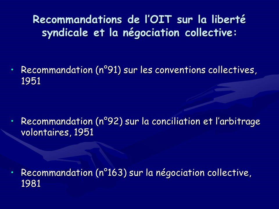 Recommandations de lOIT sur la liberté syndicale et la négociation collective: Recommandation (n°91) sur les conventions collectives, 1951Recommandation (n°91) sur les conventions collectives, 1951 Recommandation (n°92) sur la conciliation et larbitrage volontaires, 1951Recommandation (n°92) sur la conciliation et larbitrage volontaires, 1951 Recommandation (n°163) sur la négociation collective, 1981Recommandation (n°163) sur la négociation collective, 1981