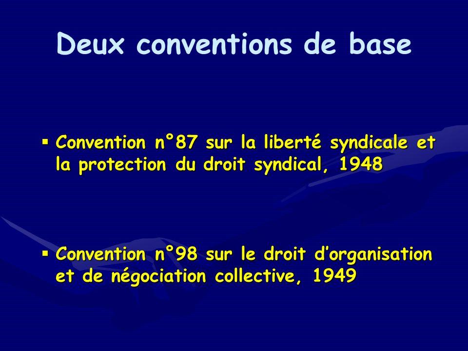 Deux conventions de base Convention n°87 sur la liberté syndicale et la protection du droit syndical, 1948 Convention n°87 sur la liberté syndicale et la protection du droit syndical, 1948 Convention n°98 sur le droit dorganisation et de négociation collective, 1949 Convention n°98 sur le droit dorganisation et de négociation collective, 1949