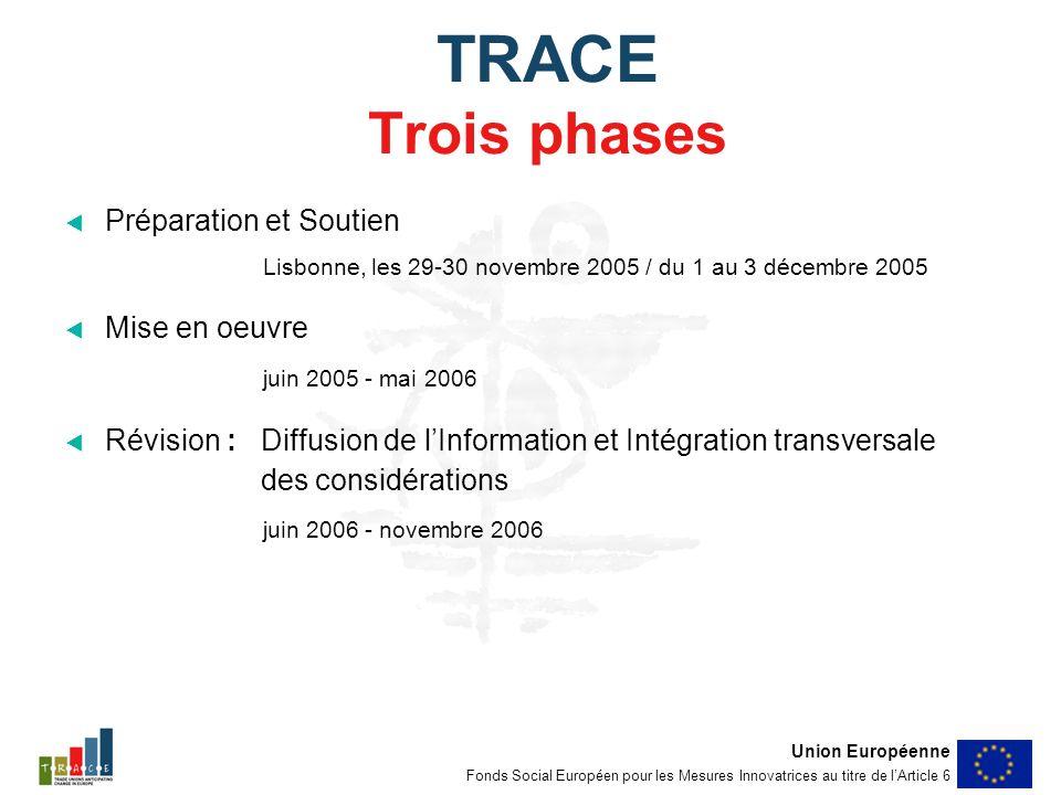 TRACE Trois phases Préparation et Soutien Lisbonne, les 29-30 novembre 2005 / du 1 au 3 décembre 2005 Mise en oeuvre juin 2005 - mai 2006 Révision : Diffusion de lInformation et Intégration transversale des considérations juin 2006 - novembre 2006 Union Européenne Fonds Social Européen pour les Mesures Innovatrices au titre de lArticle 6